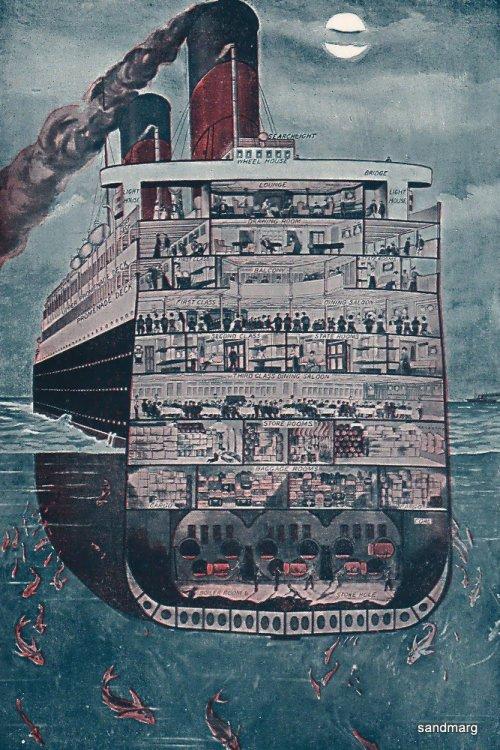 Титаник в разрезе